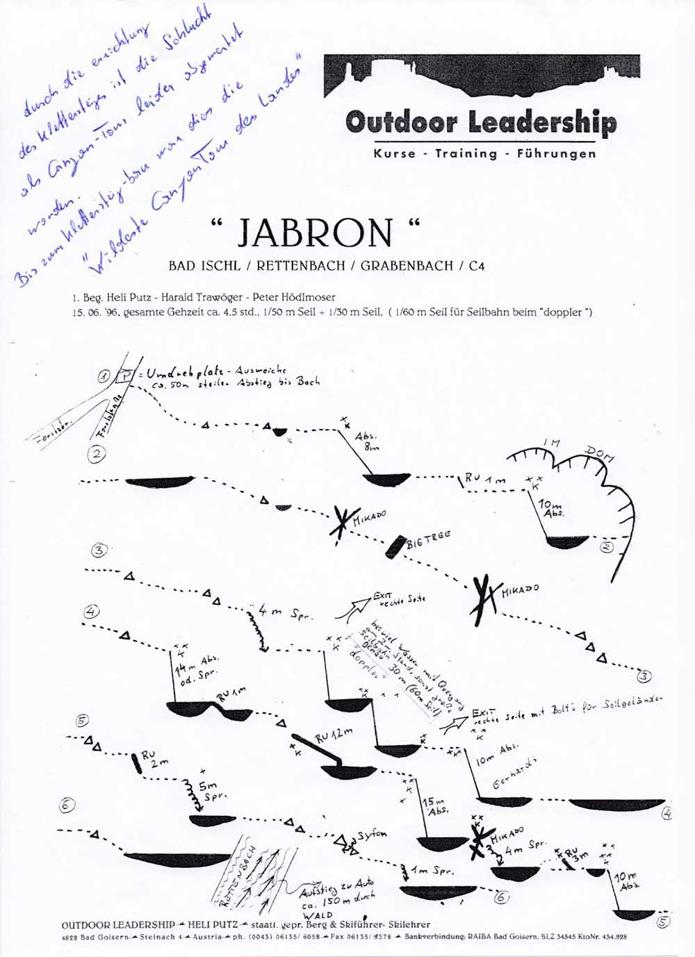 Bad Ischl - Canyoning - Jabron