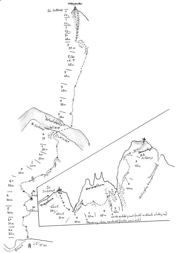 Donnerkogel-Freyaturm-DerLangeWeg Skizze