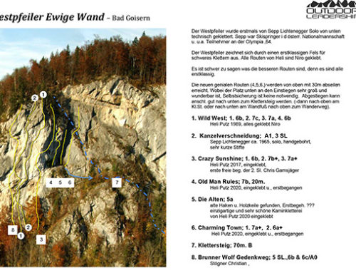 Ewige Wand – Westpfeiler
